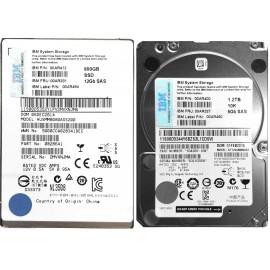 MACIERZ IBM STORWIZE V7000 G2 12TB SSD 10,8TB SAS